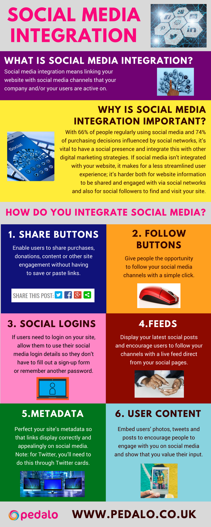 Social-media-integration-infographic by Pedalo
